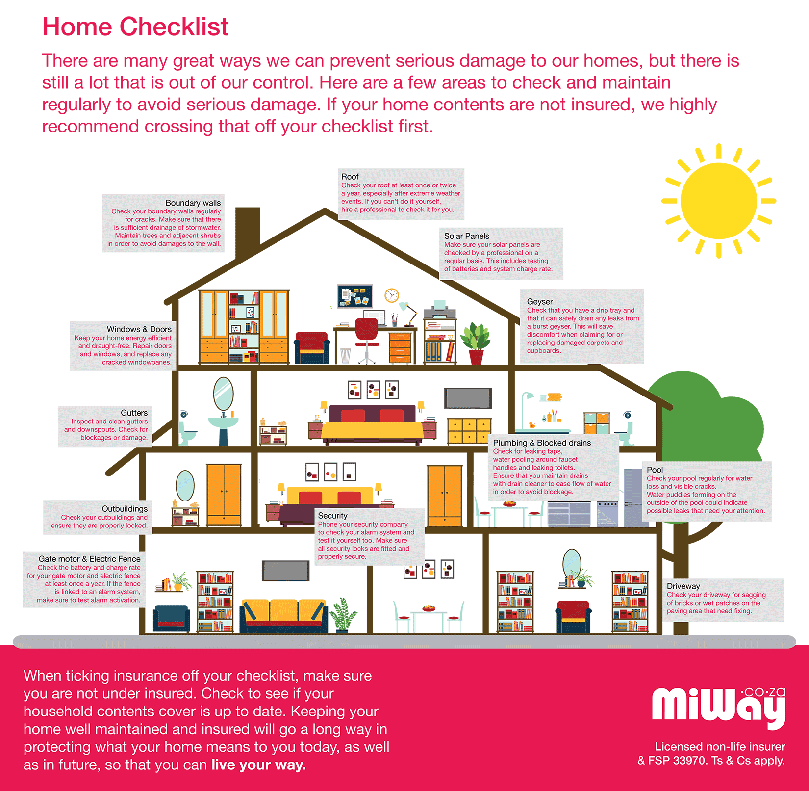 Home Maintenance Checklist | MiWay.co.za