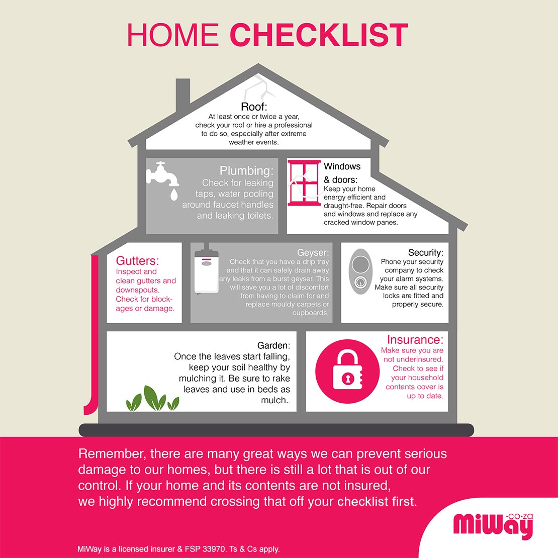 The Ultimate Home Maintenance Checklist - www.miway.co.za